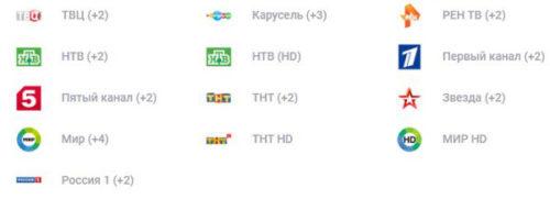 Раздел Общероссийские каналы