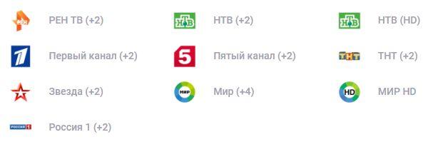 Общероссийские каналы