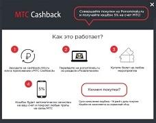 Совершаем выгодные покупки с сервисом МТС Сashback